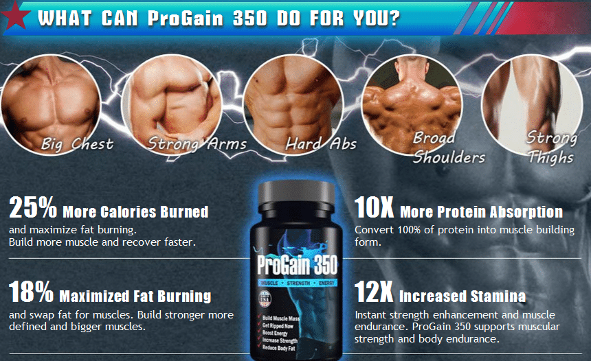 progain_do_for_you