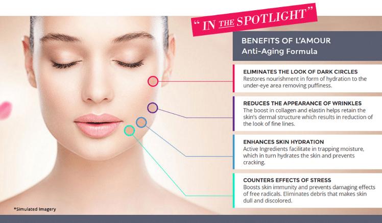 Luminis Skin Serum