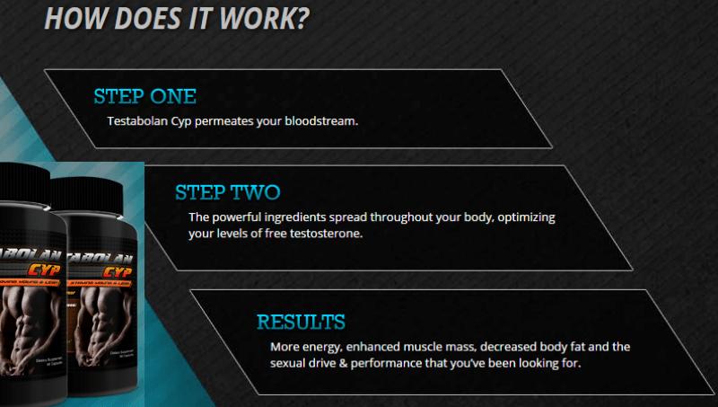 Testabolan Muscle