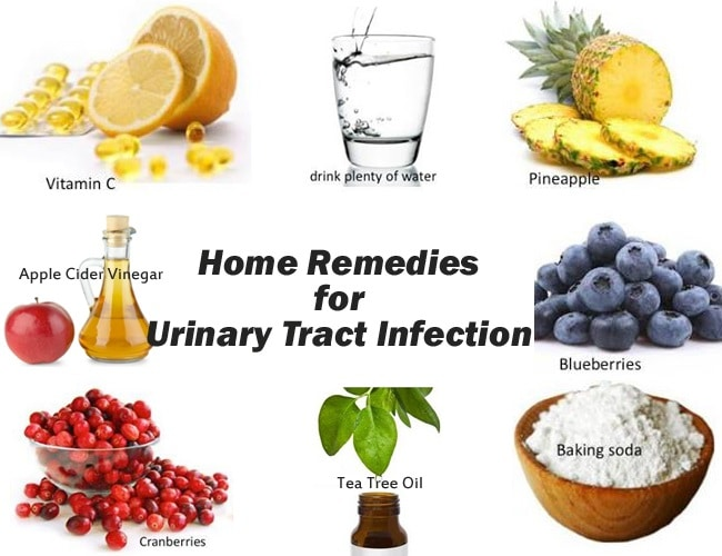 Natural Treatment For Urinary Tract Infection During Pregnancy
