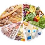 diet_charts
